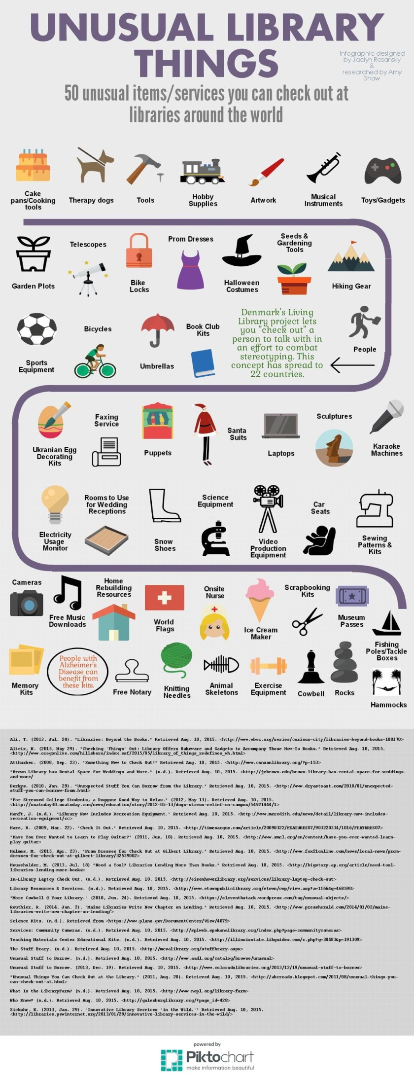 50 unusual things you can check out at libraries around the world infographic