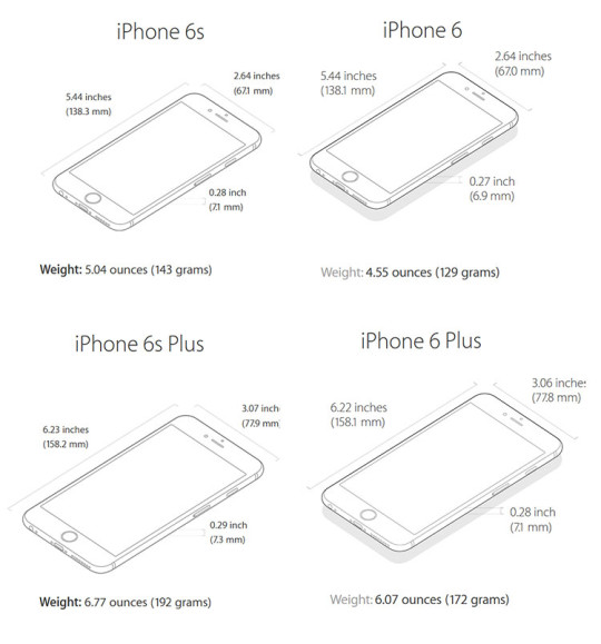 iPhone 6S vs 6 - dimensions and weight
