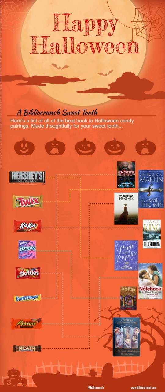 Book and candy pairings #infographic