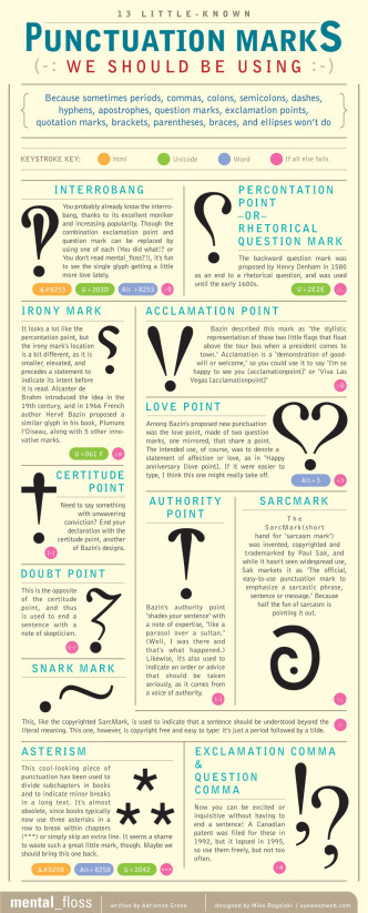 Little-known punctuation marks we should be using #infographic