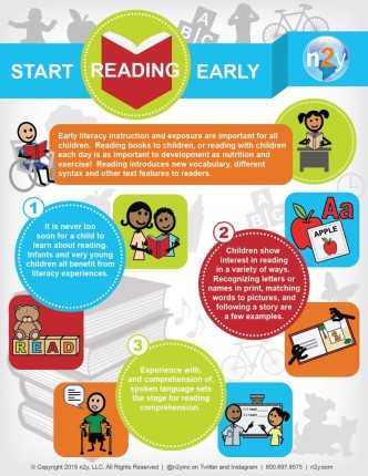 It's never too early to start reading #infographic