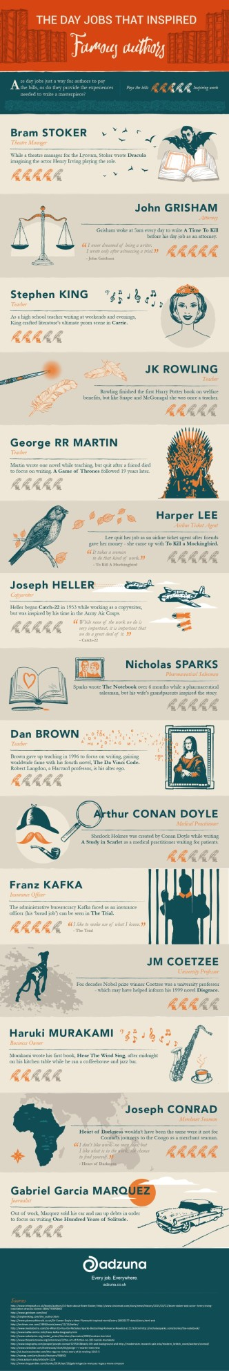 Day jobs that inspired famous authors #infographic