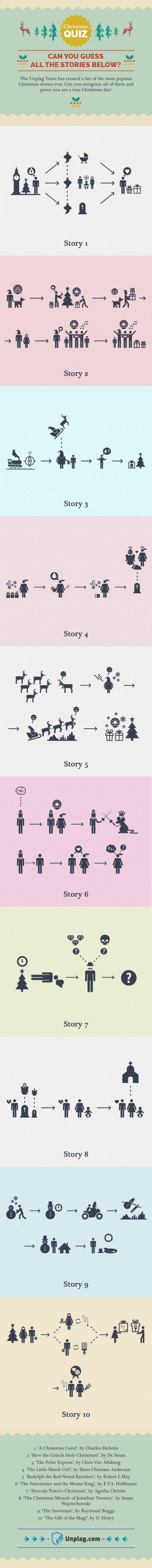 Can you guess Christmas stories from these pictograms? #infographic