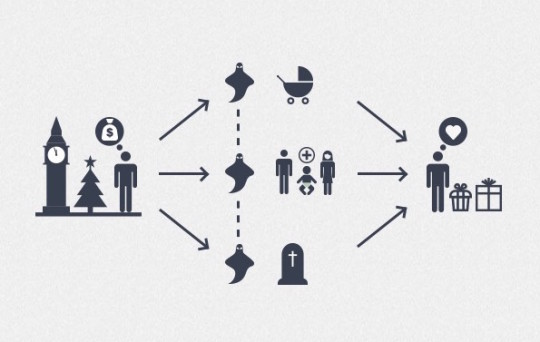 Christmas stories in pictograms - A Christmas Carol