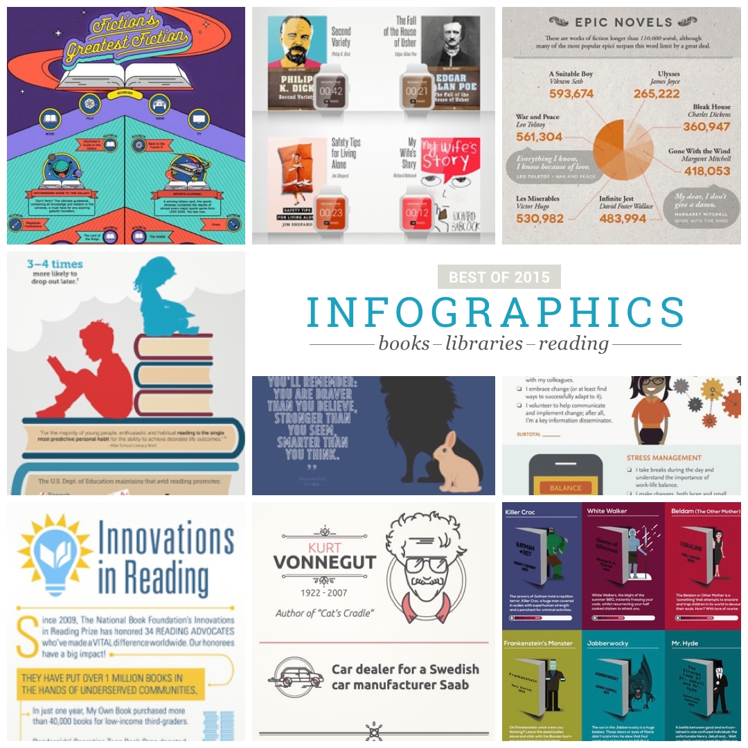 10 best book and library infographics of 2015