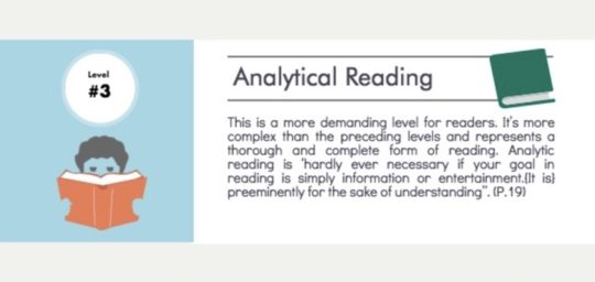 Four levels of reading - analytical reading