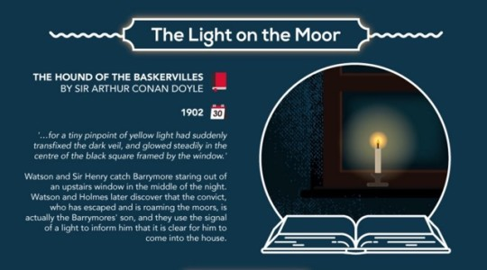 Most memorable lights from literature - The Light upon the Moor