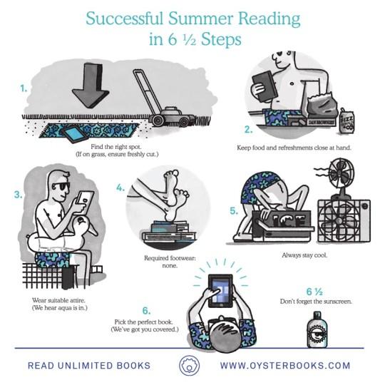 Successful summer reading in 6 steps - illustration