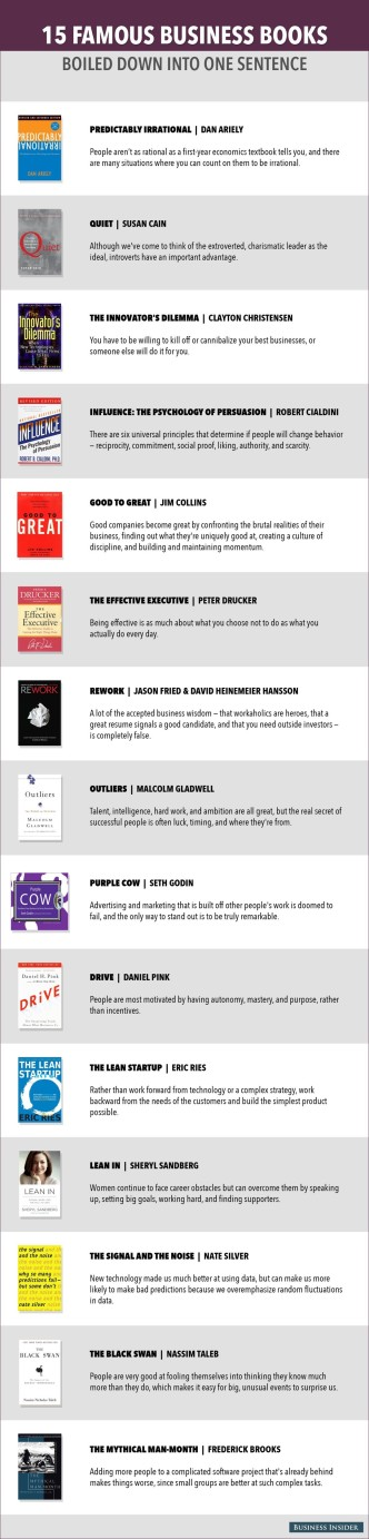 15 famous business books described in one sentence each #infographic