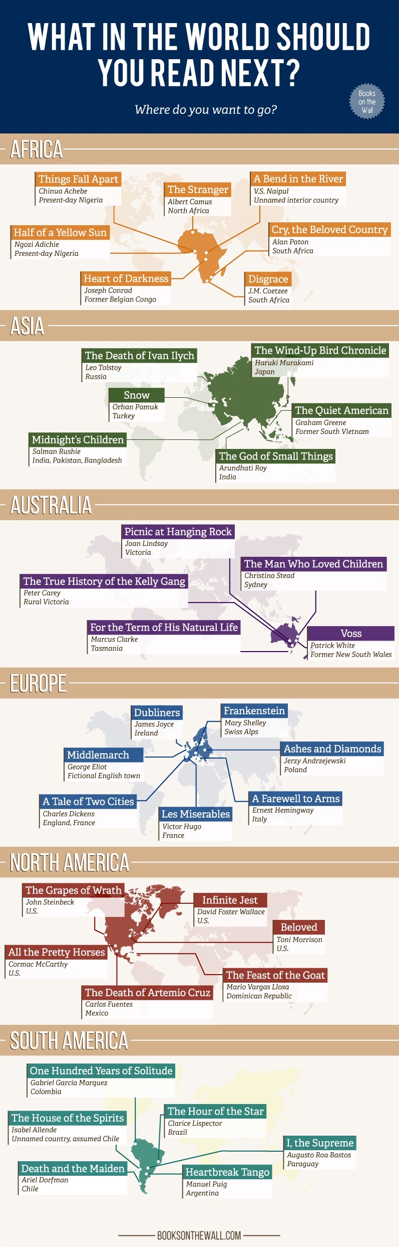 Around the world in 37 books #linfographic