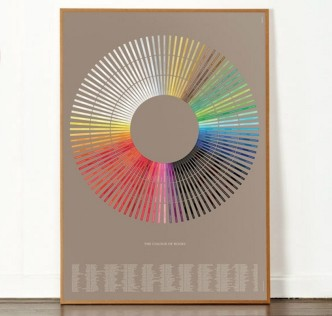 The color wheel of books by Dorothy