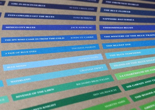 The color wheel of books - close up to blue