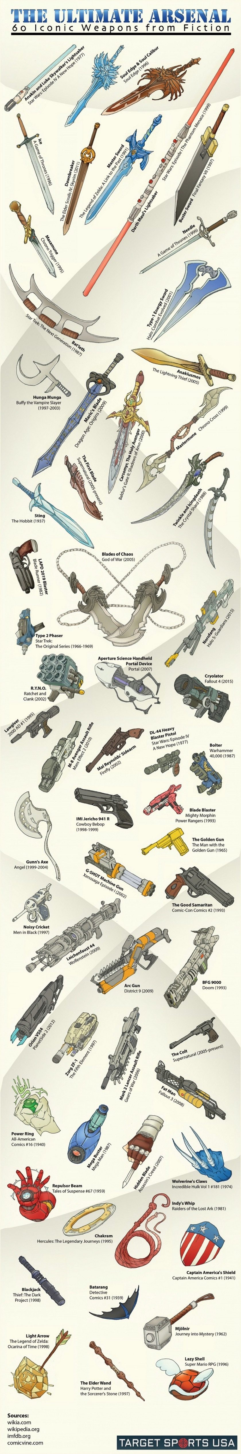 The ultimate arsenal of iconic weapons from fiction #infographic