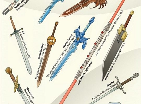 Weapons used by fictional characters from books, comics, and movies