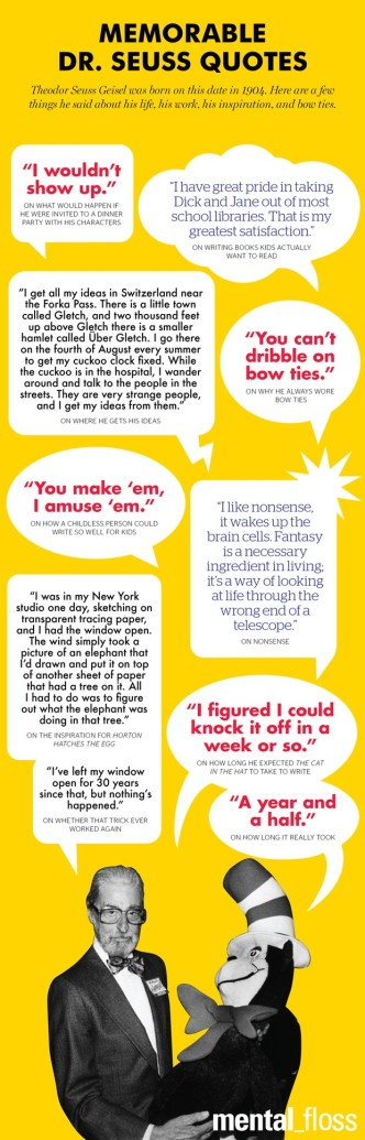 Memorable quotes from Dr Seuss