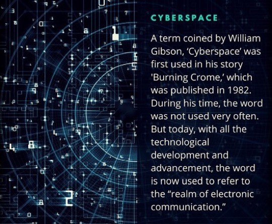 Popular words first used by authors - cyberspace