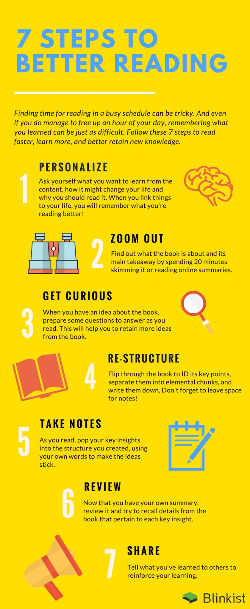Seven steps to read faster and learn more (infographic)