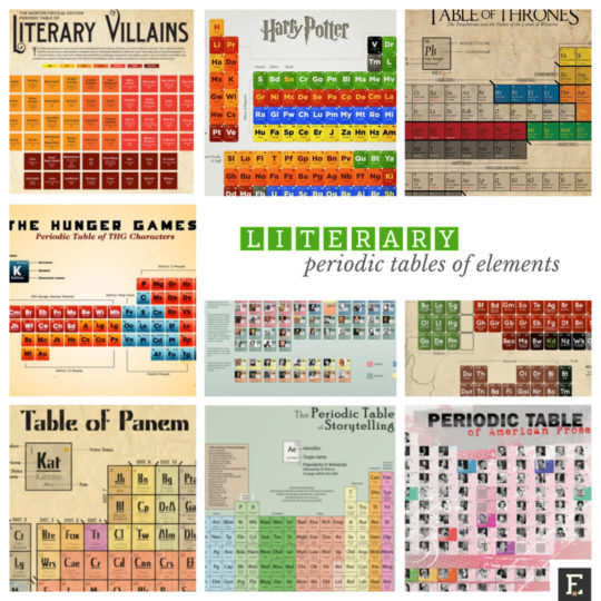 12 literary periodic tables of elements urtaz Images