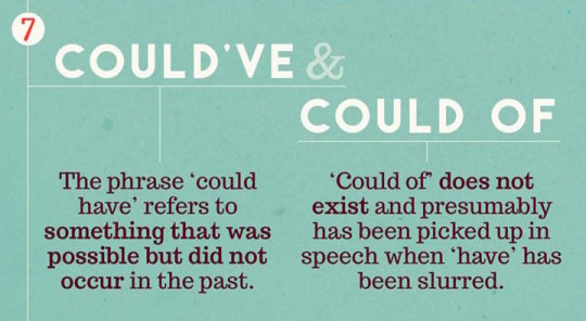 The ultimate English grammar cheat sheet - could have vs could of