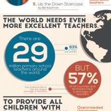 Why teachers matter #infographic