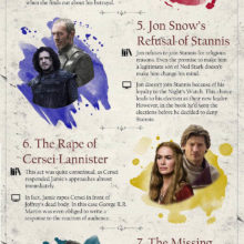 Game of Thrones - books vs TV series #infographic