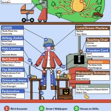 The future according to literature #infographic