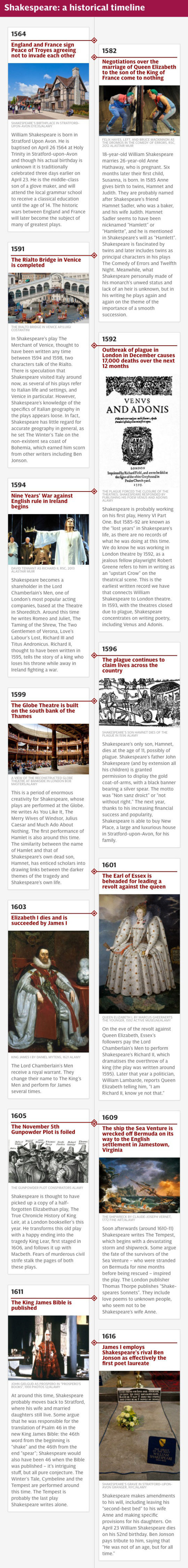 William Shakespeare: a historical timeline #infographic