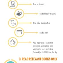 5 tips to read 100 #books a year #infographic