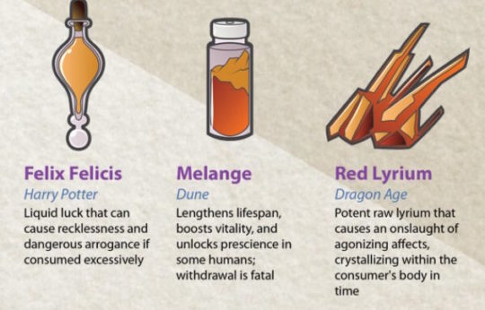 Fictional drugs from books comics tv series