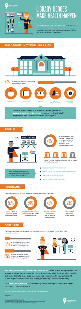 How #libraries can help you improve your health #infographic