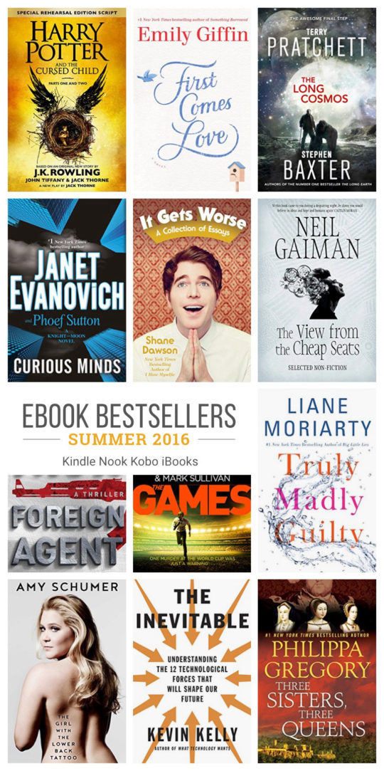 Best Sellers - US Government Bookstore