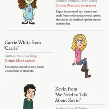 Naughtiest children from literature #infographic