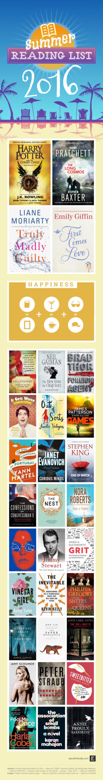 Summer reading list 2016 #infographic