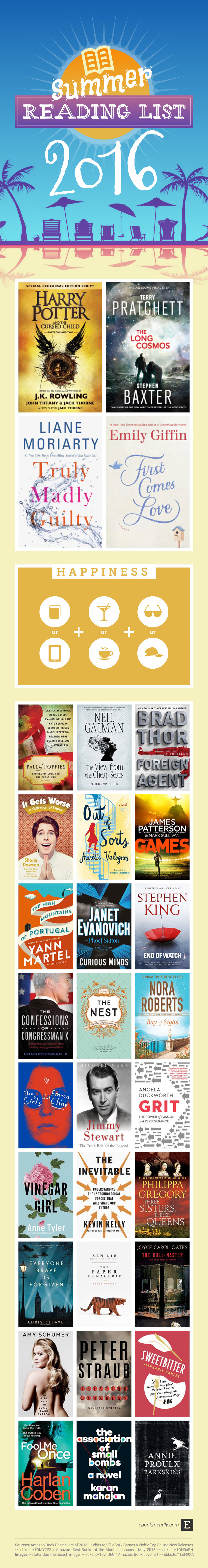 Summer reading list 2016 | Ebook Friendly