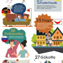 Untranslatable words from around the world #infographic
