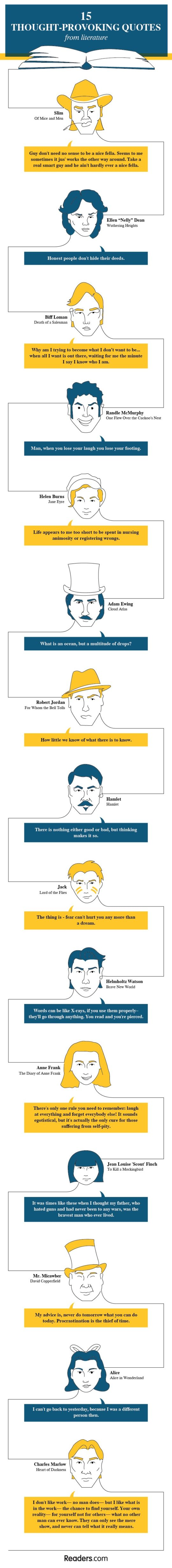 15 thougt-provoking quotes from literature - full infographic