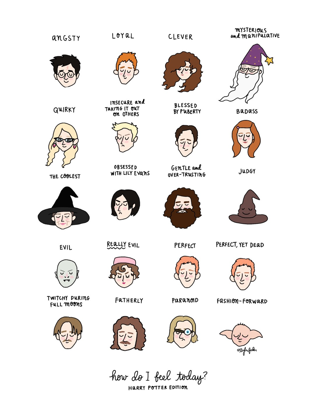 #HarryPotter mood chart