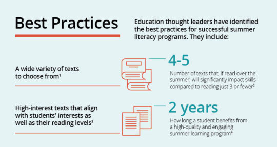 Improve literacy skills - best practices