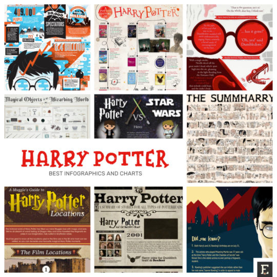 The best infographics and charts about Harry Potter books series