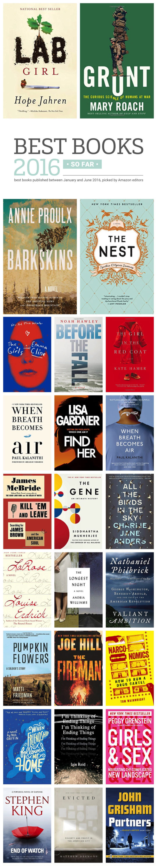 Best books of 2016 so far #infographic