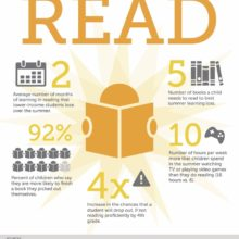 Need something to do this summer #read #infographic