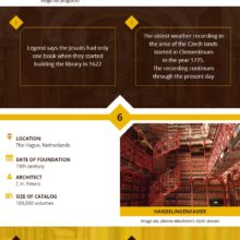 Ten most beautiful libraries in the world #infographic