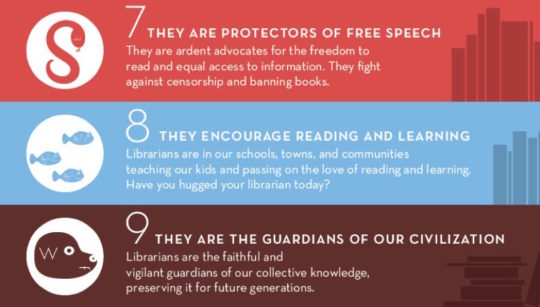 Top reasons we love librarians - they protect free speech