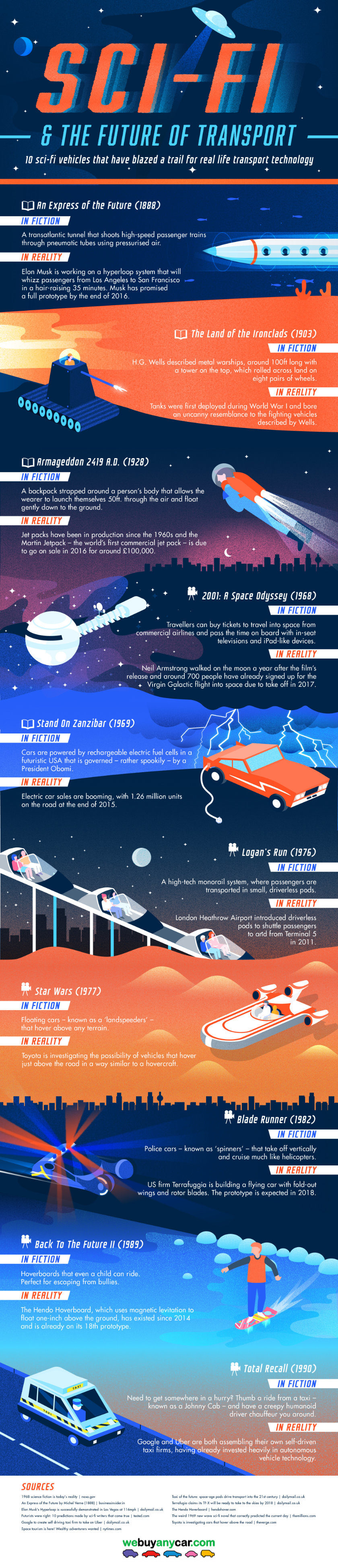 10 vehicles that were predicted by sci-fi literature #infographic