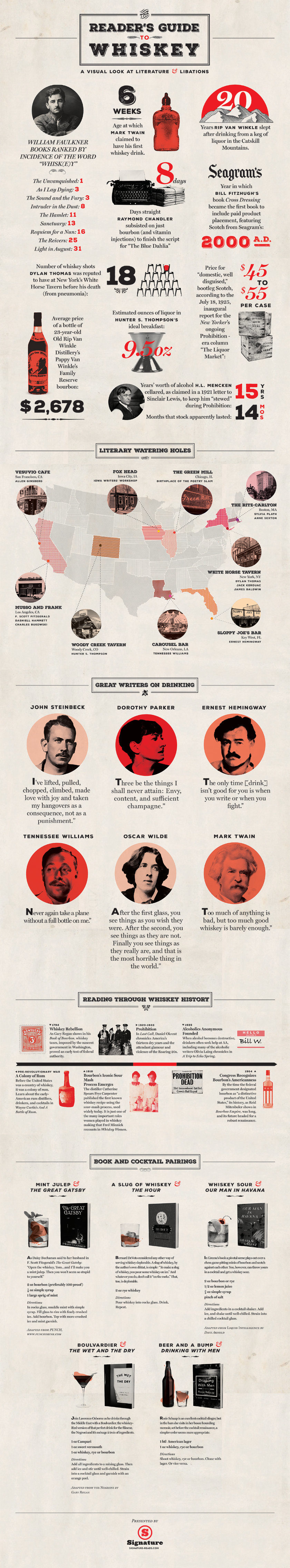 A visual guide to literature and spirits #infographic