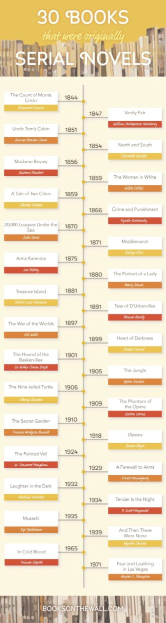 Books that were originally serial novels #infographic