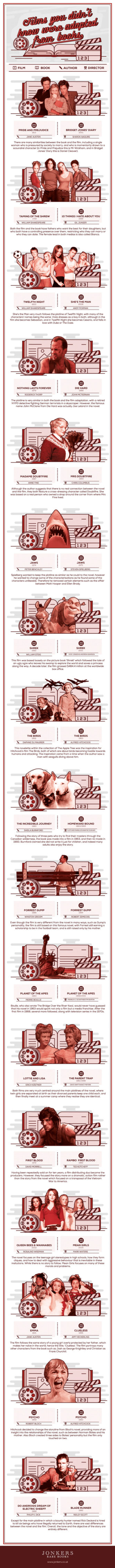 Films that were adapted from books #infographic