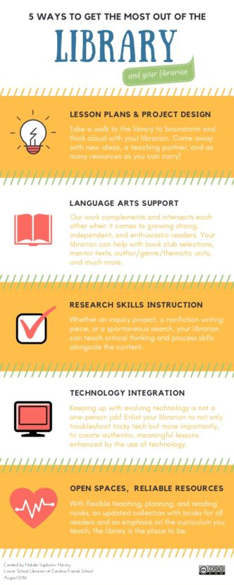 5 ways to get the most of the library and librarian #infographic