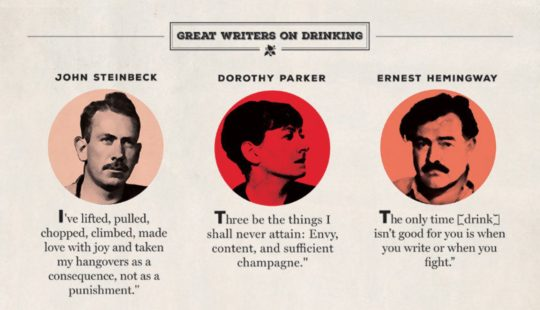 Great writers on drinking