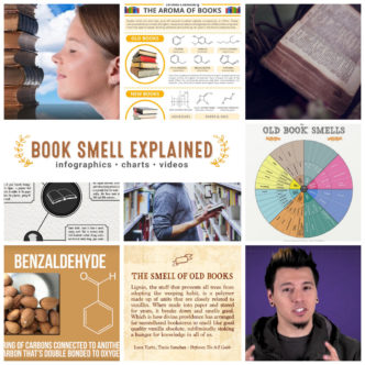 Old book smell: #infographics #charts #videos